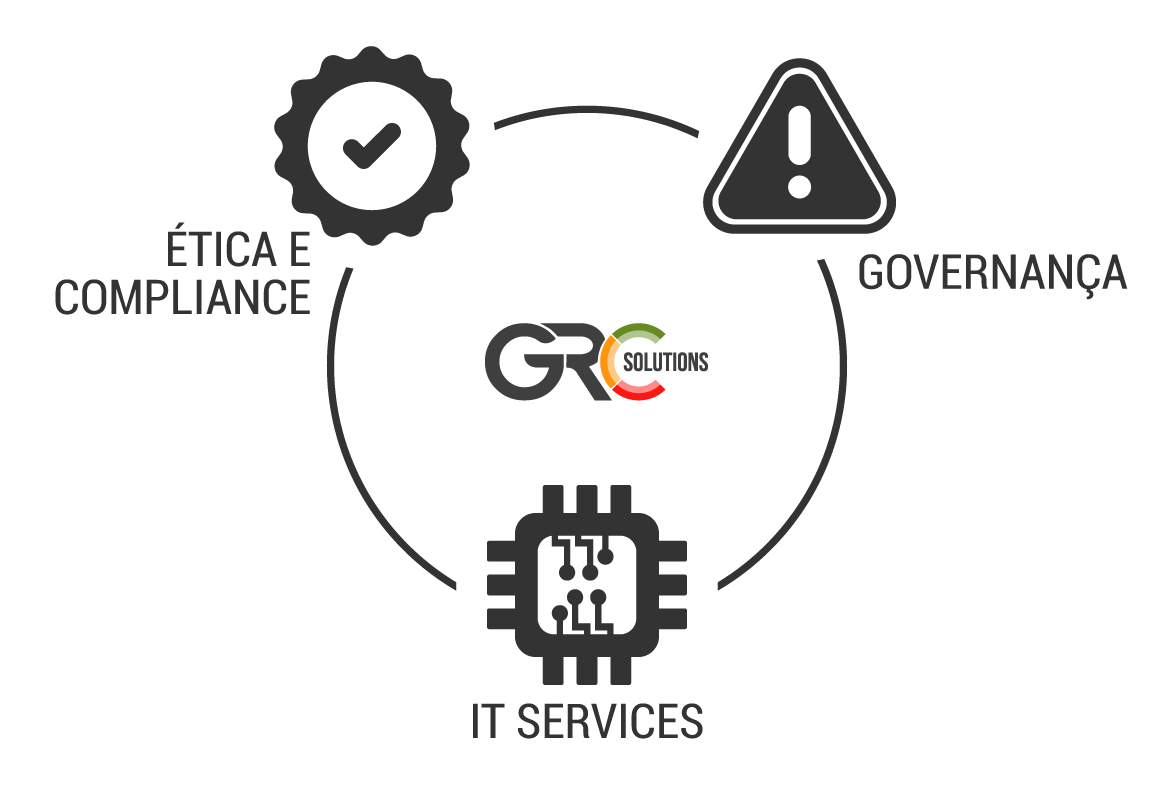 Ética e Compliance, Governança e IT Services