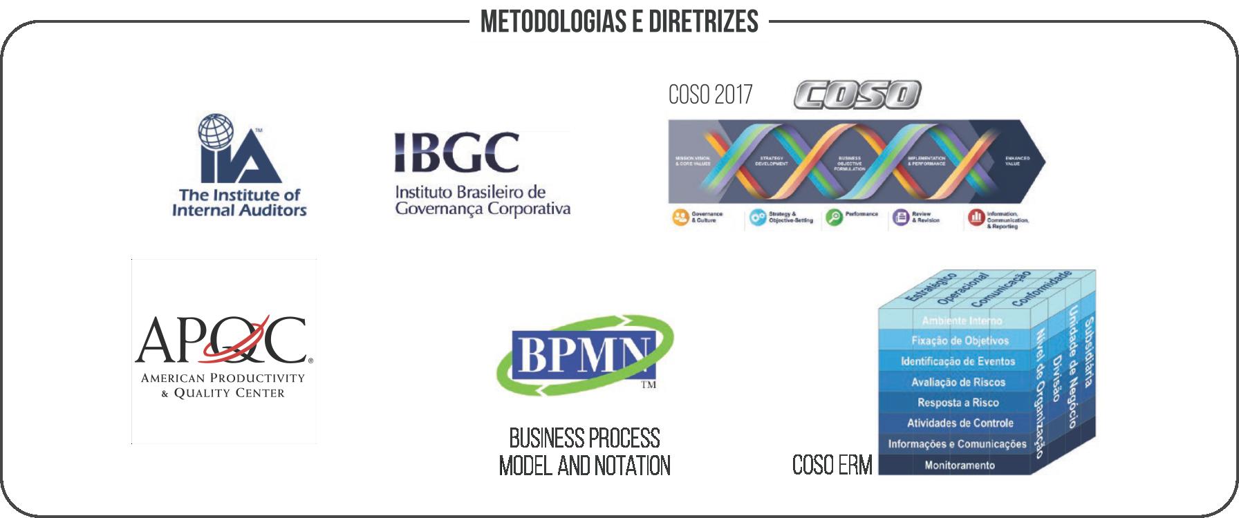 Metodologias e diretrizes em Governança Corporativa